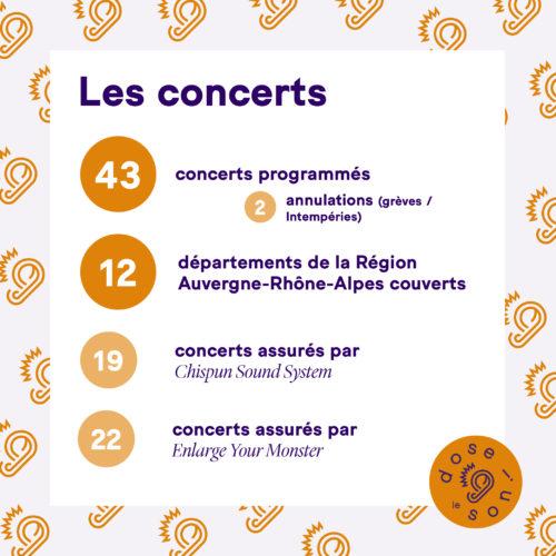 infographies-bilan-dls-20192