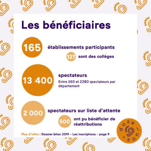 infographies-bilan-dls-20194