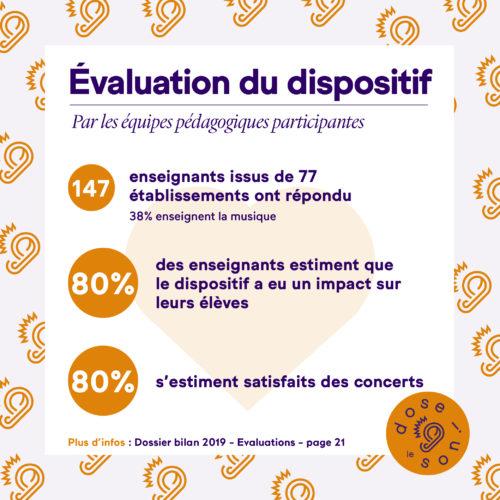 infographies-bilan-dls-20195
