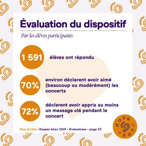 infographies-bilan-dls-20196